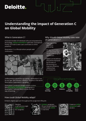The Impact of Generation C on Global Mobility